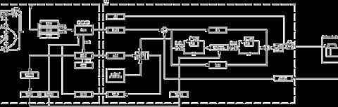 Productos industriales con Servo control hidráulico utillajes AUM Zaragoza
